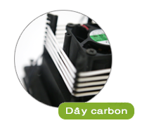 daycarbon